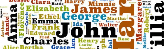 Cách xưng hô trong tiếng Anh giao tiếp (Phần 1)