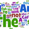 Các mạo từ trong tiếng Anh: A, An and The
