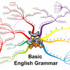 Bí quyết học ngữ pháp tiếng Anh hiệu quả