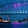 Ưu đãi của chính phủ Úc cho sinh viên quốc tế