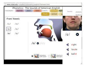 tiếng Anh cho người mất gốc